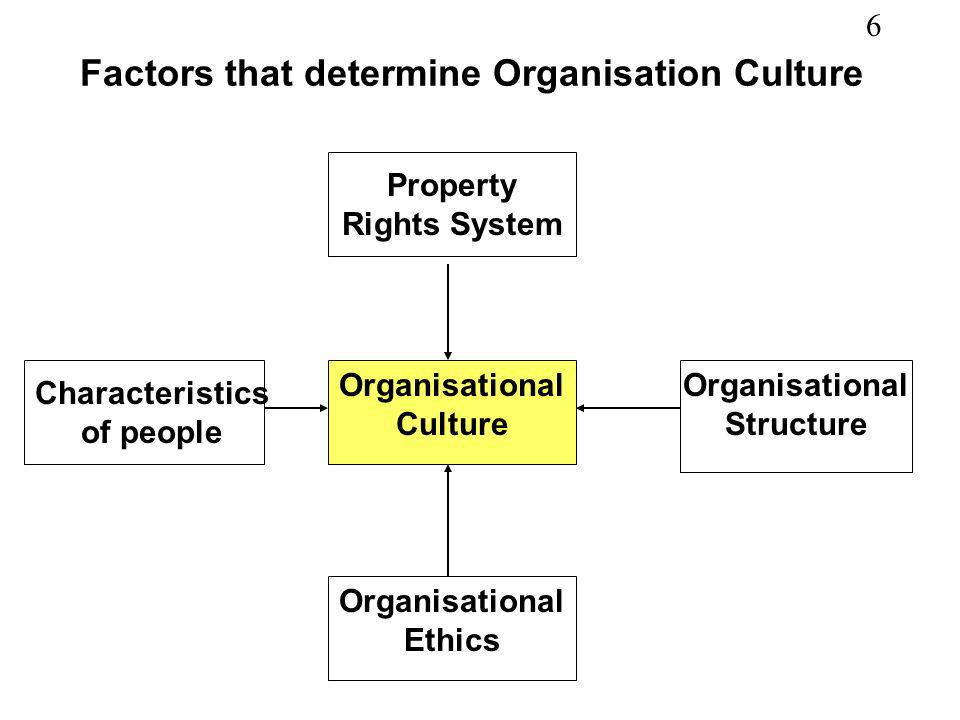 17 Symbolic-Interpretive Theory of Organisation Culture Clifford Geertz Culture is a socially constructed reality – webs of significance that man himself has spun How are these realities constructed.