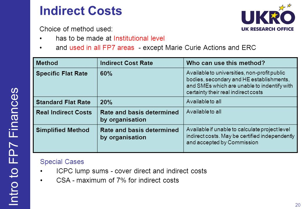 Indirect Costs Choice of method used: has to be made at Institutional level and used in all FP7 areas - except Marie Curie Actions and ERC 20 MethodIn