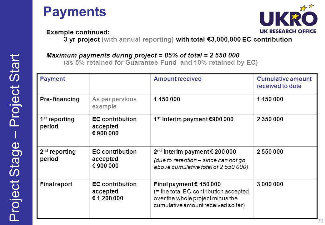 Payments Example continued: 3 yr project (with annual reporting) with total 3,000,000 EC contribution Maximum payments during project = 85% of total =
