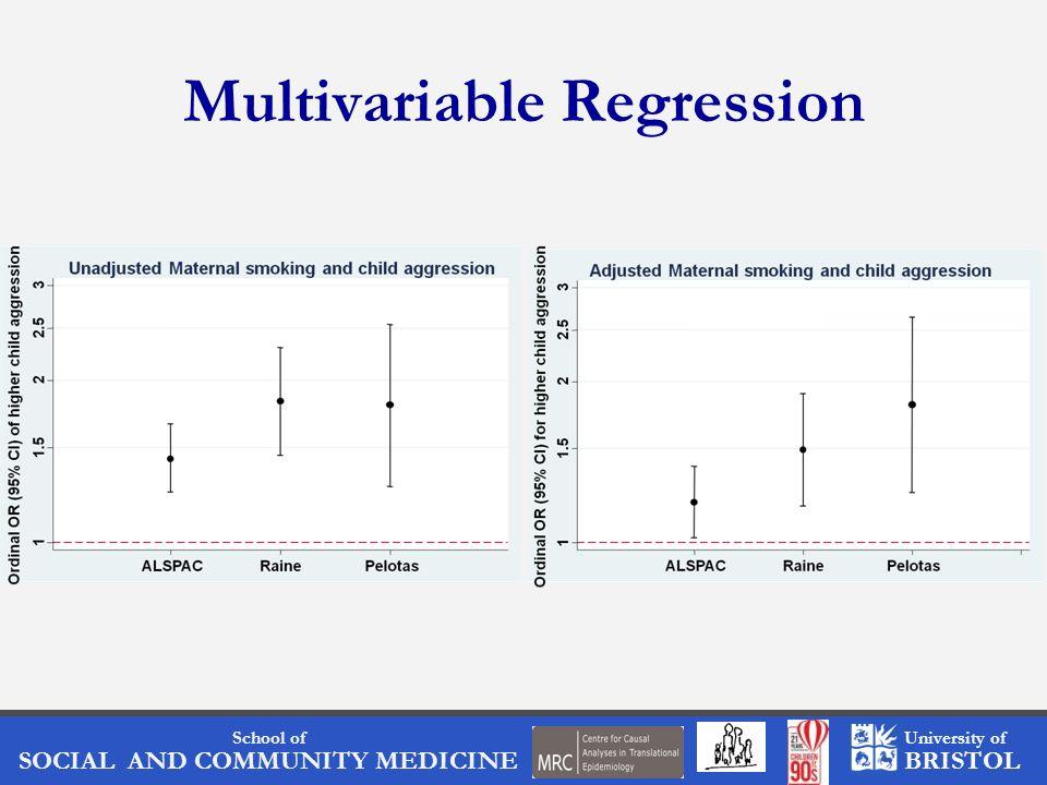 School of SOCIAL AND COMMUNITY MEDICINE University of BRISTOL Multivariable Regression