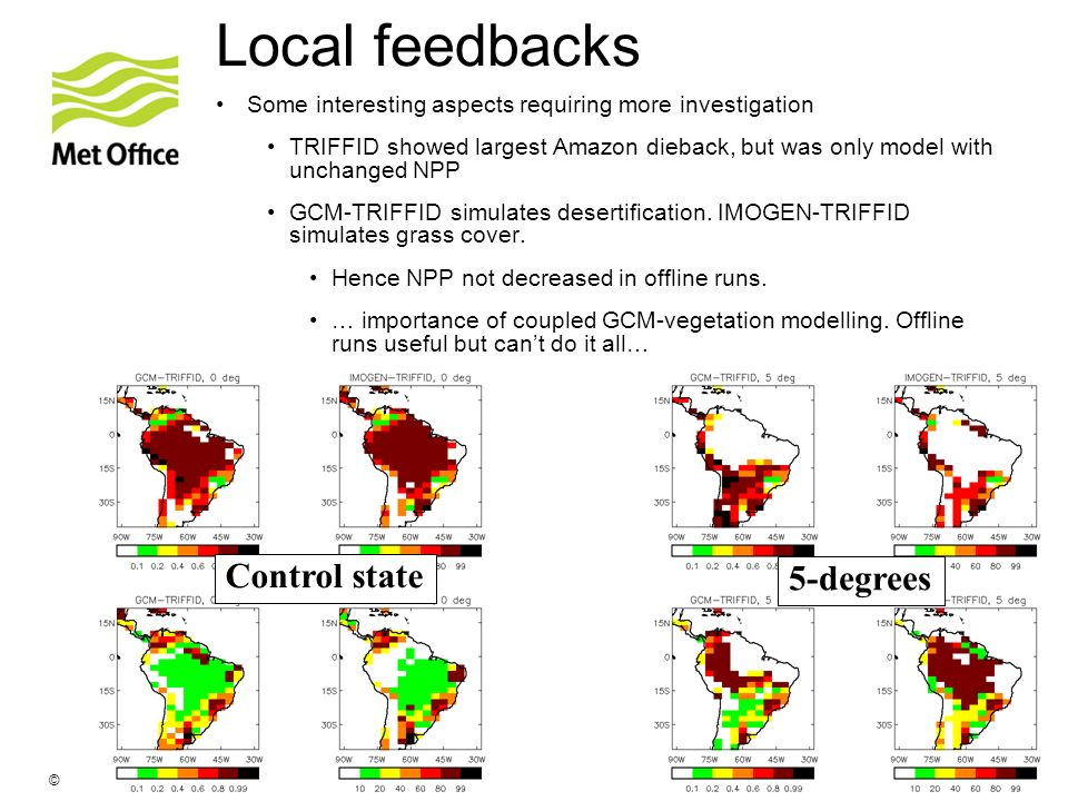 © Crown copyright Met Office Local feedbacks Some interesting aspects requiring more investigation TRIFFID showed largest Amazon dieback, but was only model with unchanged NPP GCM-TRIFFID simulates desertification.