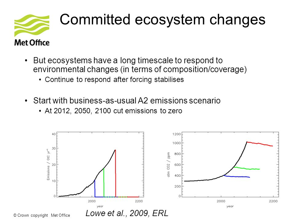© Crown copyright Met Office Committed ecosystem changes But ecosystems have a long timescale to respond to environmental changes (in terms of composi