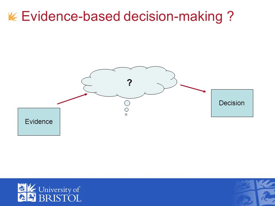 Evidence-based decision-making Decision Evidence