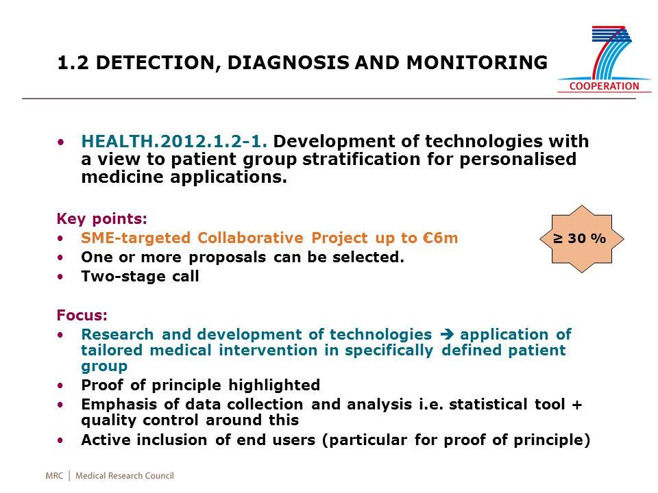 1.2 DETECTION, DIAGNOSIS AND MONITORING HEALTH.2012.1.2-1.