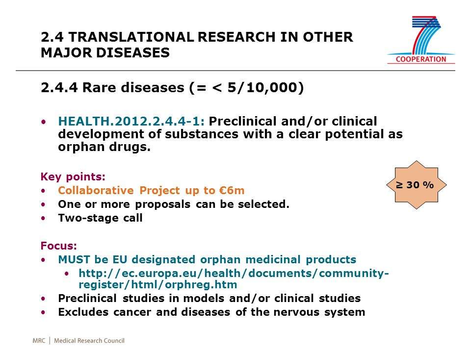 2.4 TRANSLATIONAL RESEARCH IN OTHER MAJOR DISEASES 2.4.4 Rare diseases (= < 5/10,000) HEALTH.2012.2.4.4-1: Preclinical and/or clinical development of