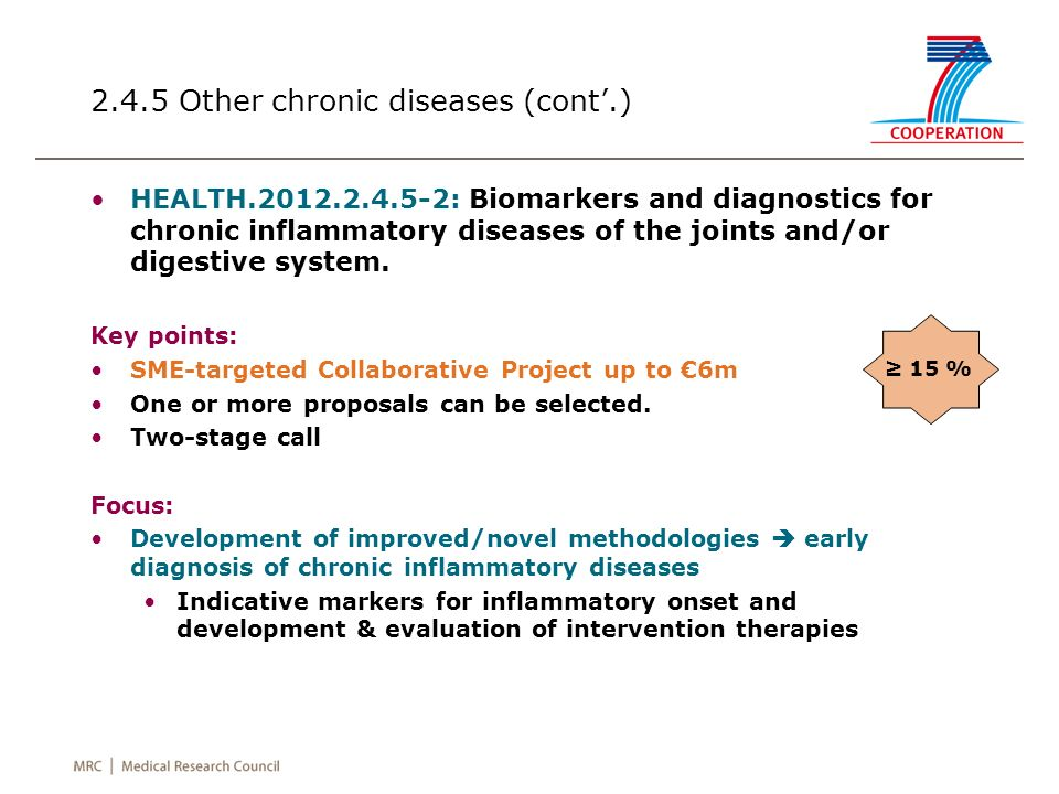 2.4.5 Other chronic diseases (cont.) HEALTH.2012.2.4.5-2: Biomarkers and diagnostics for chronic inflammatory diseases of the joints and/or digestive