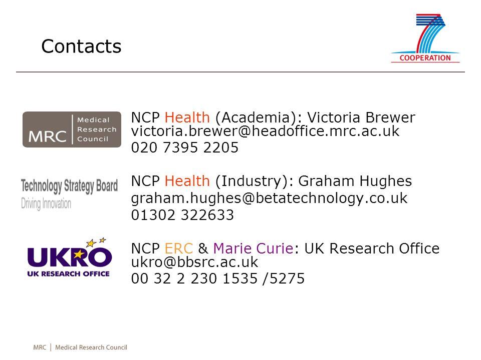 Contacts NCP Health (Academia): Victoria Brewer victoria.brewer@headoffice.mrc.ac.uk 020 7395 2205 NCP Health (Industry): Graham Hughes graham.hughes@