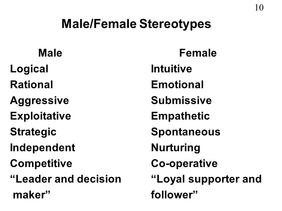 10 Male/Female Stereotypes MaleFemale LogicalIntuitive RationalEmotional AggressiveSubmissive ExploitativeEmpathetic StrategicSpontaneous IndependentNurturing CompetitiveCo-operative Leader and decisionLoyal supporter and makerfollower