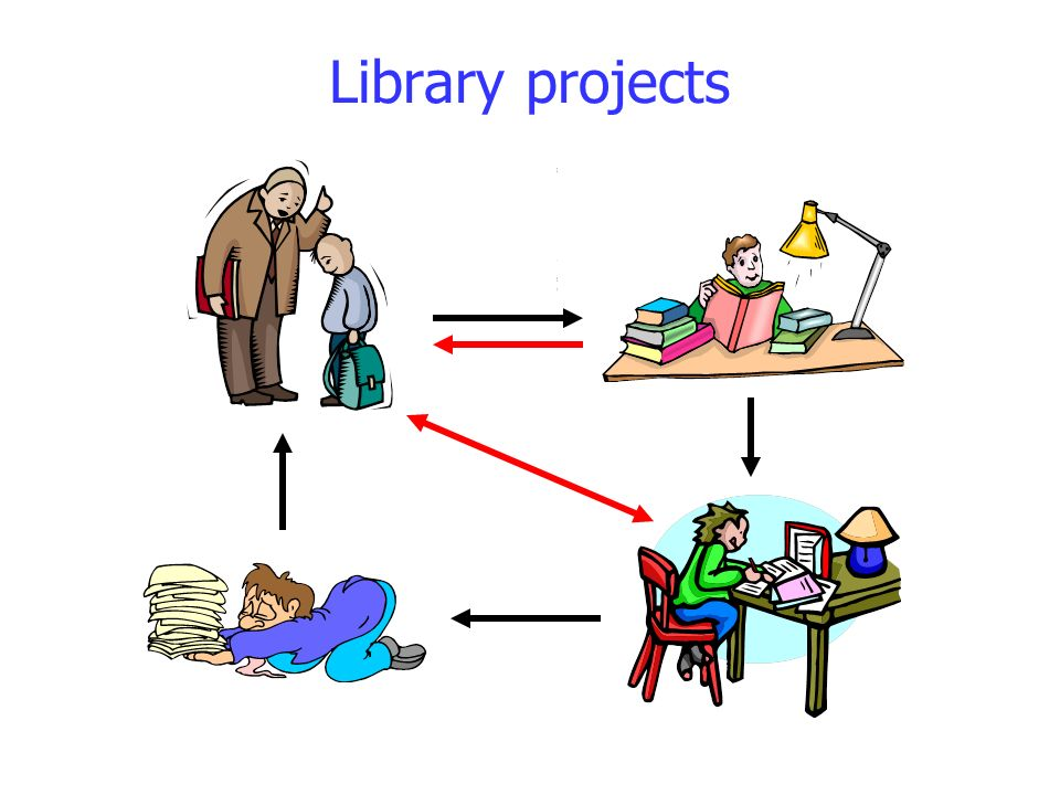 Library projects