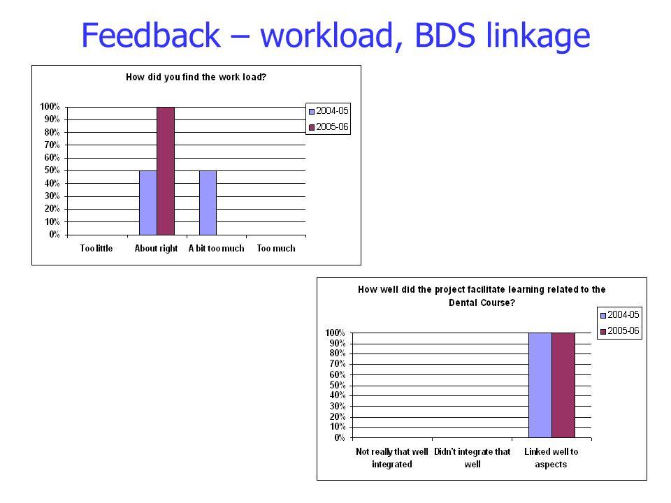 Feedback – workload, BDS linkage