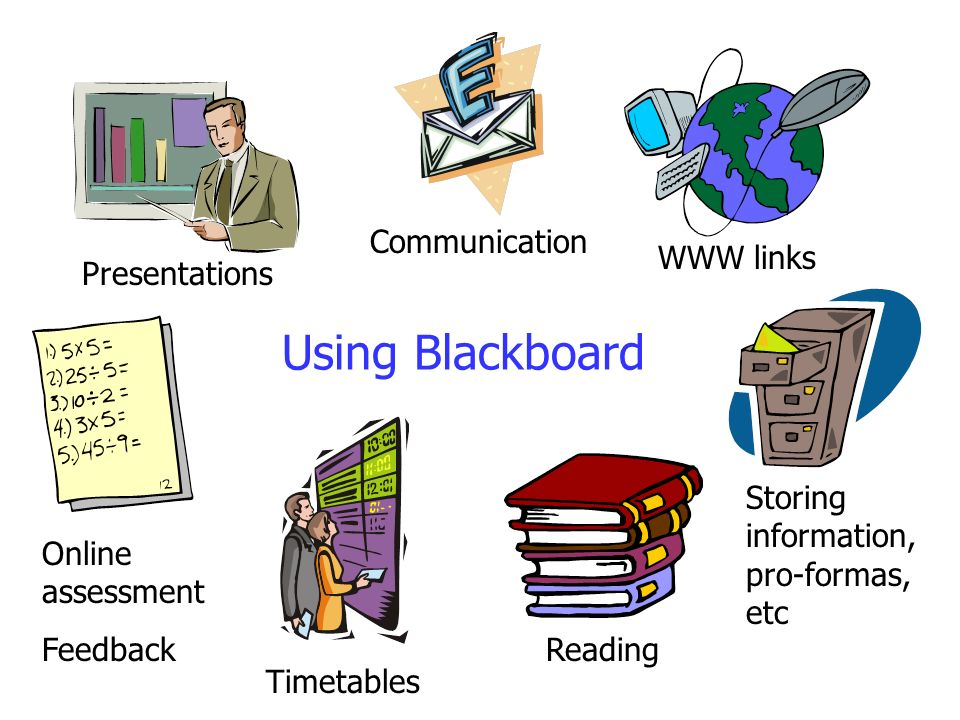 Using Blackboard Online assessment Feedback Timetables Reading Storing information, pro-formas, etc Presentations Communication WWW links