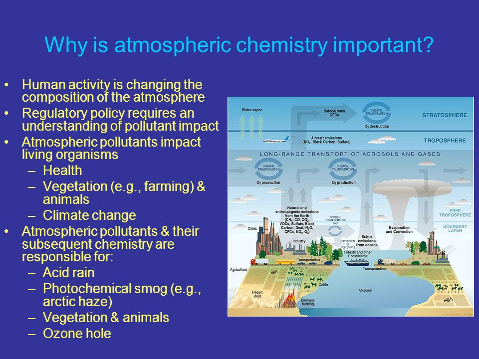 Why is atmospheric chemistry important? Human activity is changing the composition of the atmosphere Regulatory policy requires an understanding of po