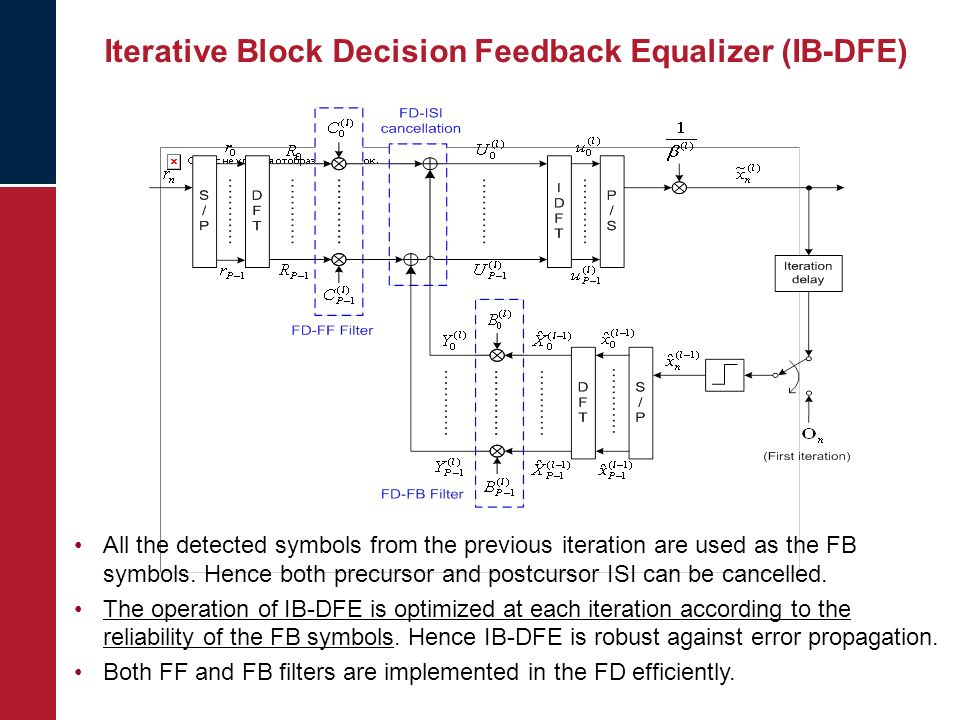 Iterative Block Decision Feedback Equalizer (IB-DFE) All the detected symbols from the previous iteration are used as the FB symbols.