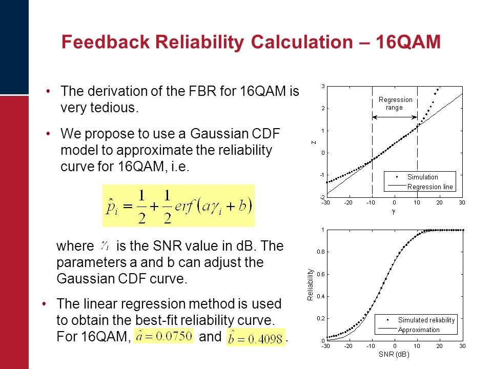 Feedback Reliability Calculation – 16QAM The linear regression method is used to obtain the best-fit reliability curve.