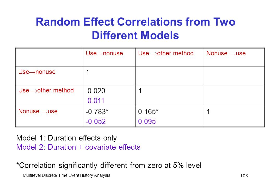 Multilevel Discrete-Time Event History Analysis 108 Random Effect Correlations from Two Different Models Use nonuseUse other methodNonuse use Use nonu