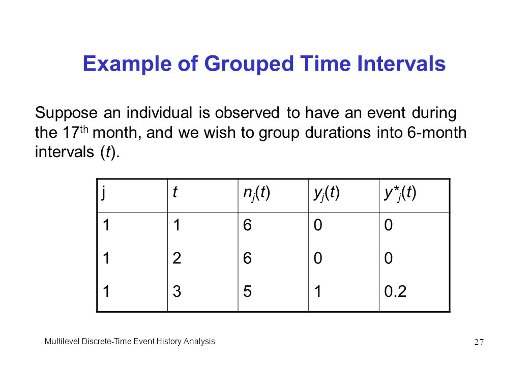 Multilevel Discrete-Time Event History Analysis 27 Example of Grouped Time Intervals Suppose an individual is observed to have an event during the 17