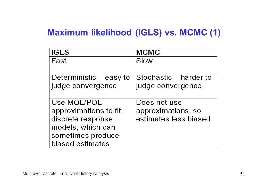 Multilevel Discrete-Time Event History Analysis 51 Maximum likelihood (IGLS) vs. MCMC (1)