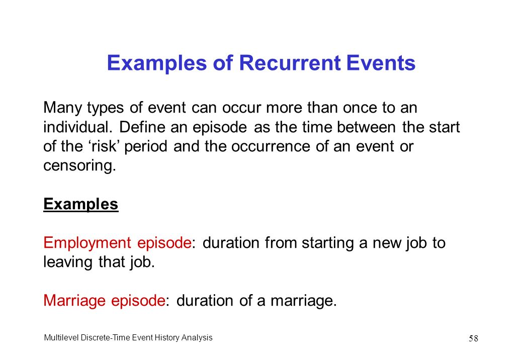 Multilevel Discrete-Time Event History Analysis 58 Examples of Recurrent Events Many types of event can occur more than once to an individual. Define