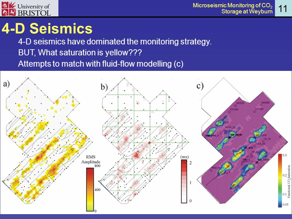 4-D Seismics 4-D seismics have dominated the monitoring strategy.