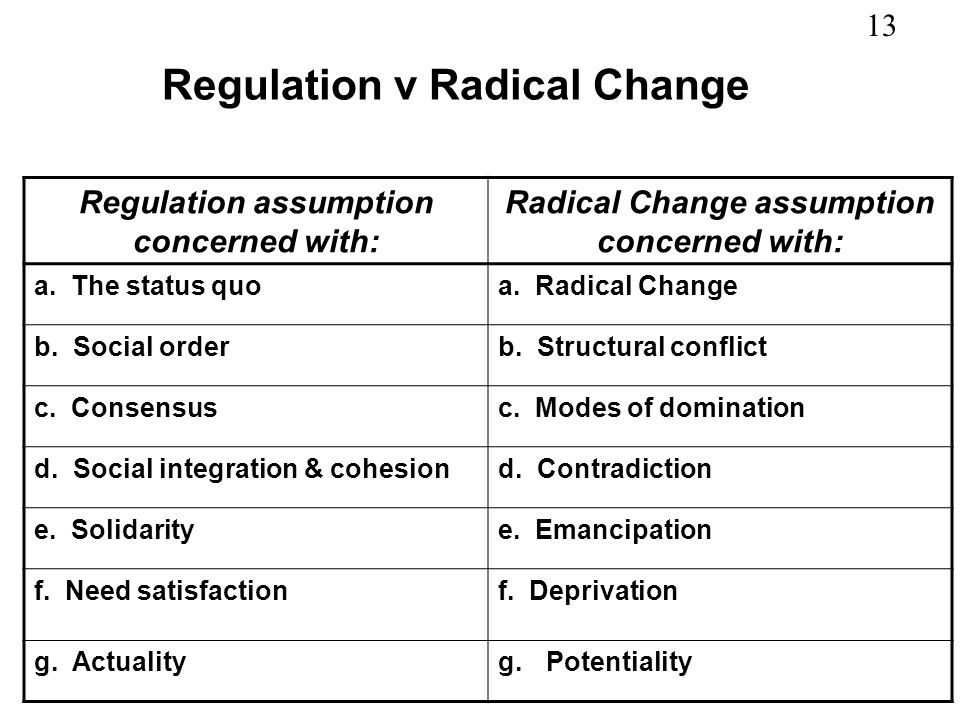 13 Regulation v Radical Change Regulation assumption concerned with: Radical Change assumption concerned with: a. The status quoa. Radical Change b. S