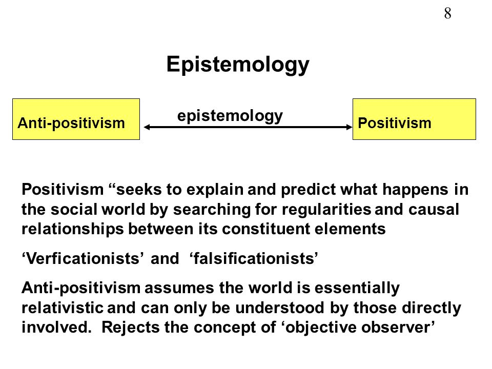 8 Epistemology Anti-positivismPositivism epistemology Positivism seeks to explain and predict what happens in the social world by searching for regula