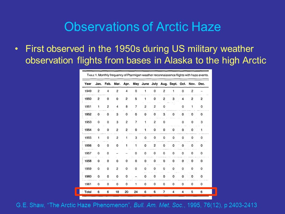 Observations of Arctic Haze First observed in the 1950s during US military weather observation flights from bases in Alaska to the high Arctic G.E.