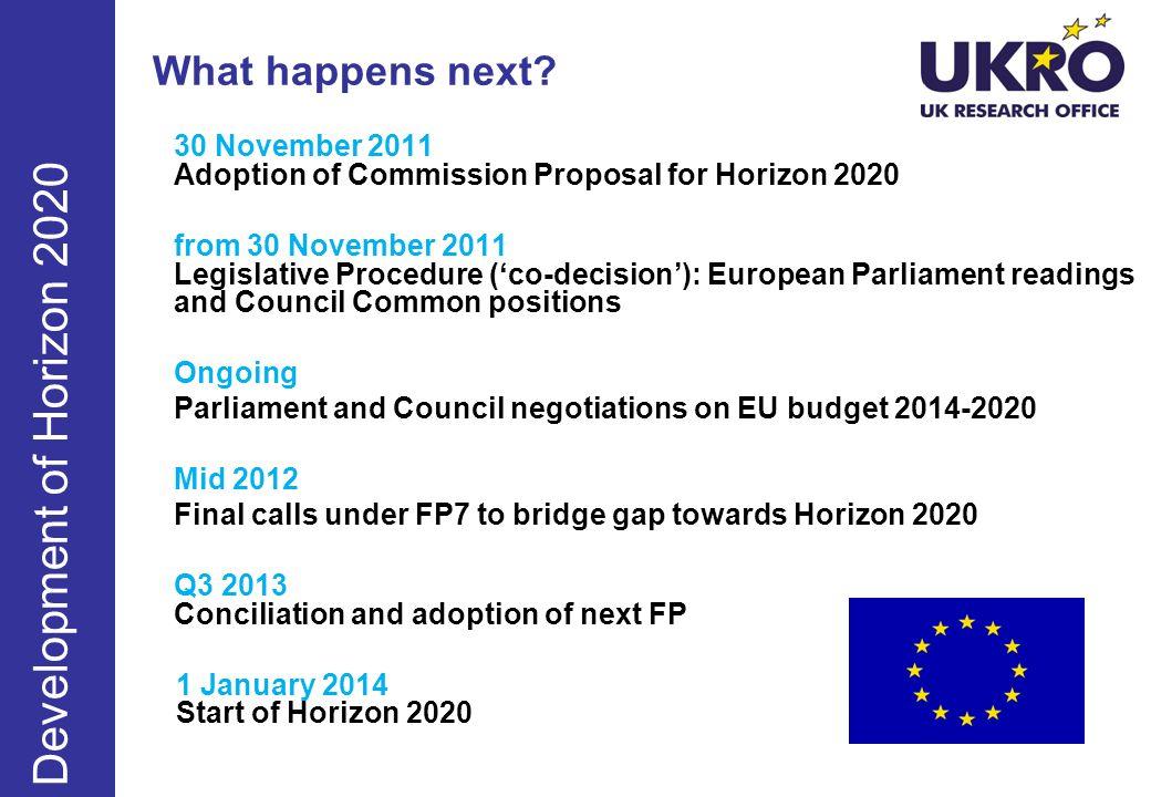 What happens next? June Sept Dec 30 November 2011 Adoption of Commission Proposal for Horizon 2020 from 30 November 2011 Legislative Procedure (co-dec