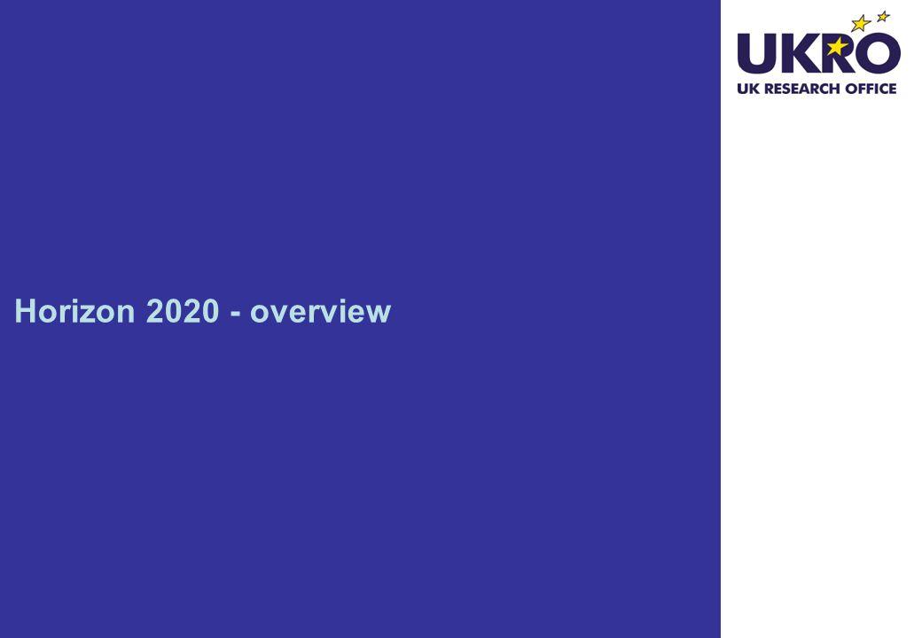 Horizon 2020 - overview