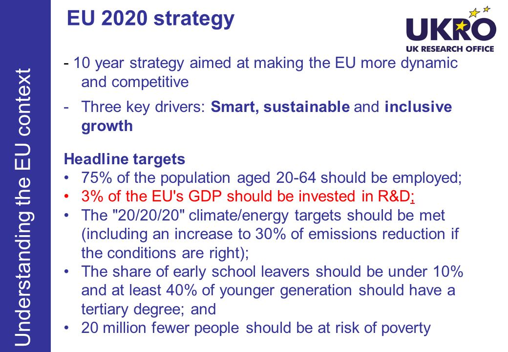 EU 2020 Strategy Seven flagship initiatives: Innovation Union Youth on the move A digital agenda for Europe Resource efficient Europe An industrial policy for the globalisation era An agenda for new skills and jobs European platform against poverty EU Research