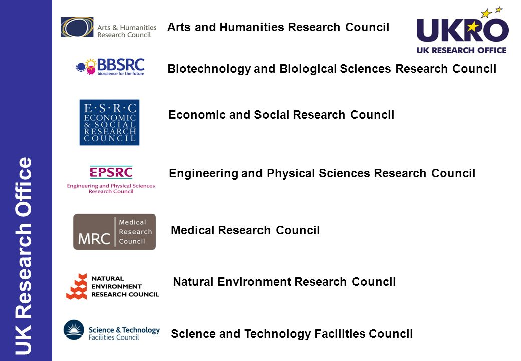 Science and Technology Facilities Council Biotechnology and Biological Sciences Research Council Engineering and Physical Sciences Research Council Ec