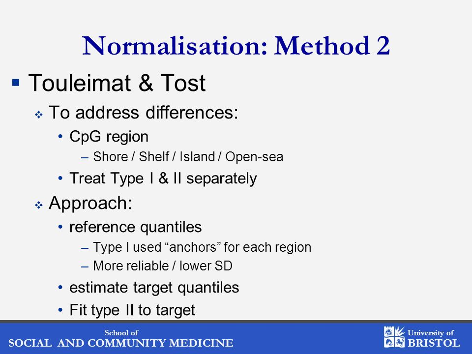 School of SOCIAL AND COMMUNITY MEDICINE University of BRISTOL Normalisation: Method 2 Touleimat & Tost To address differences: CpG region –Shore / Shelf / Island / Open-sea Treat Type I & II separately Approach: reference quantiles –Type I used anchors for each region –More reliable / lower SD estimate target quantiles Fit type II to target