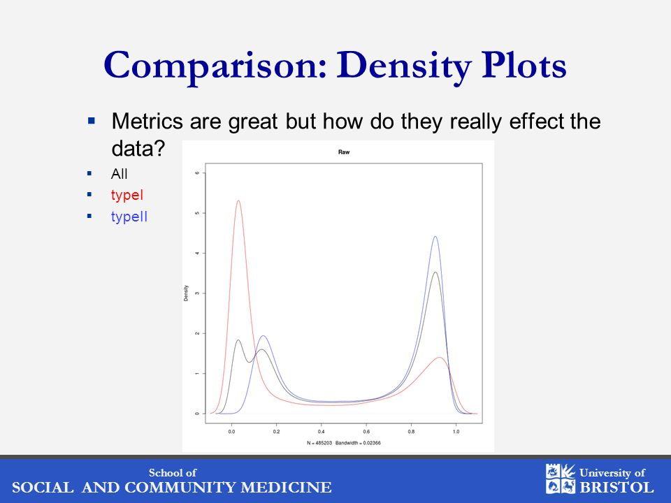 School of SOCIAL AND COMMUNITY MEDICINE University of BRISTOL Comparison: Density Plots Metrics are great but how do they really effect the data.