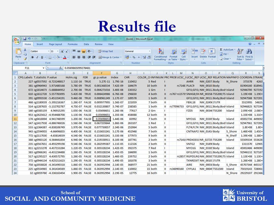 School of SOCIAL AND COMMUNITY MEDICINE University of BRISTOL Results file