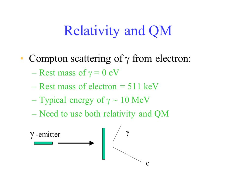 Relativity and QM Compton scattering of from electron: –Rest mass of = 0 eV –Rest mass of electron = 511 keV –Typical energy of ~ 10 MeV –Need to use both relativity and QM -emitter e