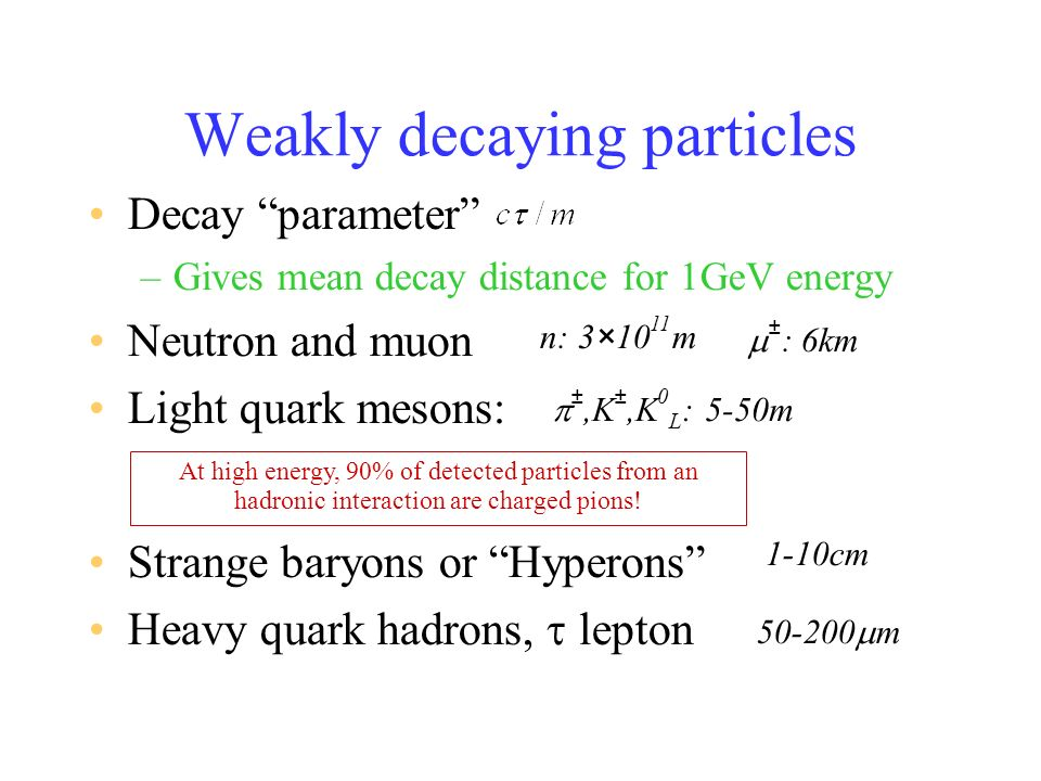 Weakly decaying particles Decay parameter –Gives mean decay distance for 1GeV energy Neutron and muon Light quark mesons: Strange baryons or Hyperons Heavy quark hadrons, lepton n: 3×10 11 m : 6km 1-10cm 50-200 m At high energy, 90% of detected particles from an hadronic interaction are charged pions!,K,K 0 L : 5-50m