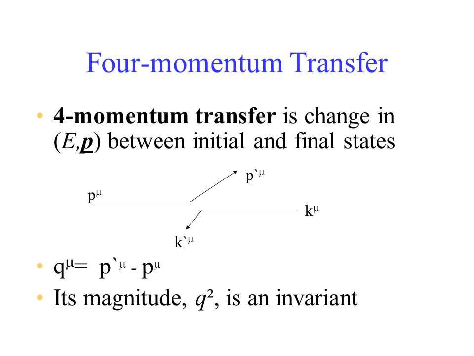 Four-momentum Transfer 4-momentum transfer is change in (E,p) between initial and final states q = p` - p Its magnitude, q², is an invariant p p` k` k