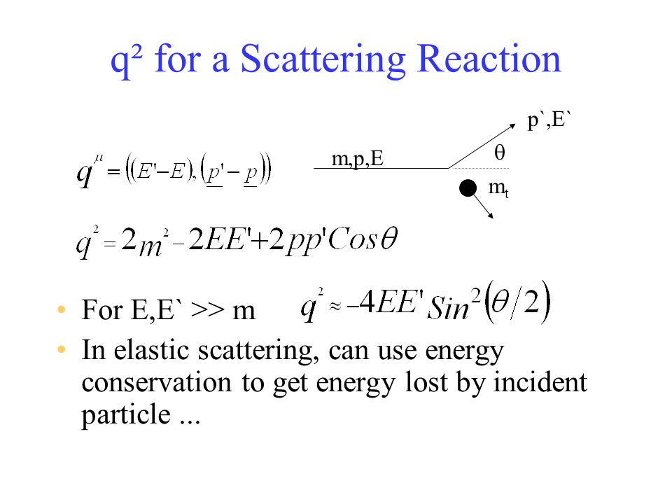 q² for a Scattering Reaction For E,E` >> m In elastic scattering, can use energy conservation to get energy lost by incident particle...