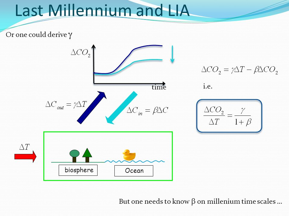 biosphere Ocean i.e. time Last Millennium and LIA Or one could derive But one needs to know on millenium time scales …