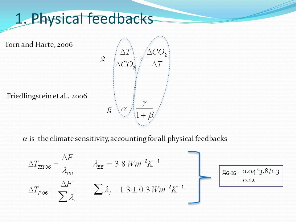 1. Physical feedbacks Torn and Harte, 2006 Friedlingstein et al., 2006 is the climate sensitivity, accounting for all physical feedbacks g G-IG = 0.04