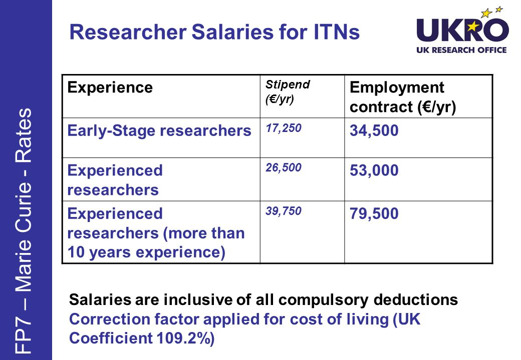 Researcher Salaries for ITNs Experience Stipend (/yr) Employment contract (/yr) Early-Stage researchers 17,250 34,500 Experienced researchers 26,500 5