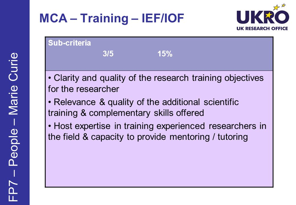 MCA – Training – IEF/IOF Sub-criteria 3/515% Clarity and quality of the research training objectives for the researcher Relevance & quality of the add