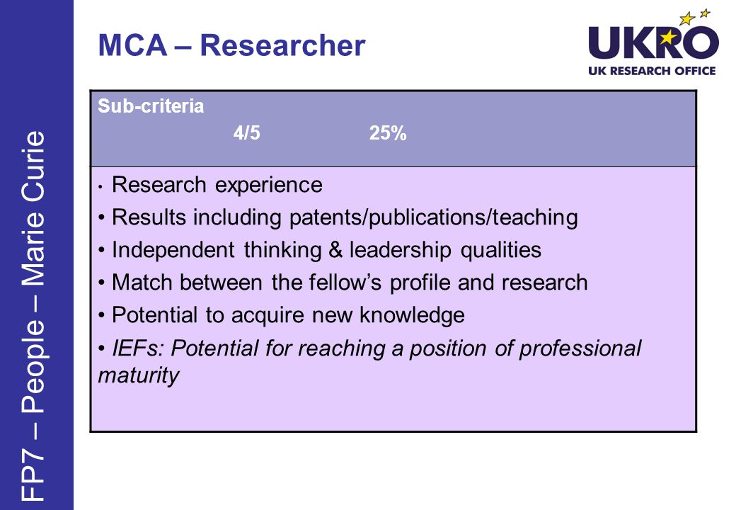 MCA – Researcher Sub-criteria 4/525% Research experience Results including patents/publications/teaching Independent thinking & leadership qualities M