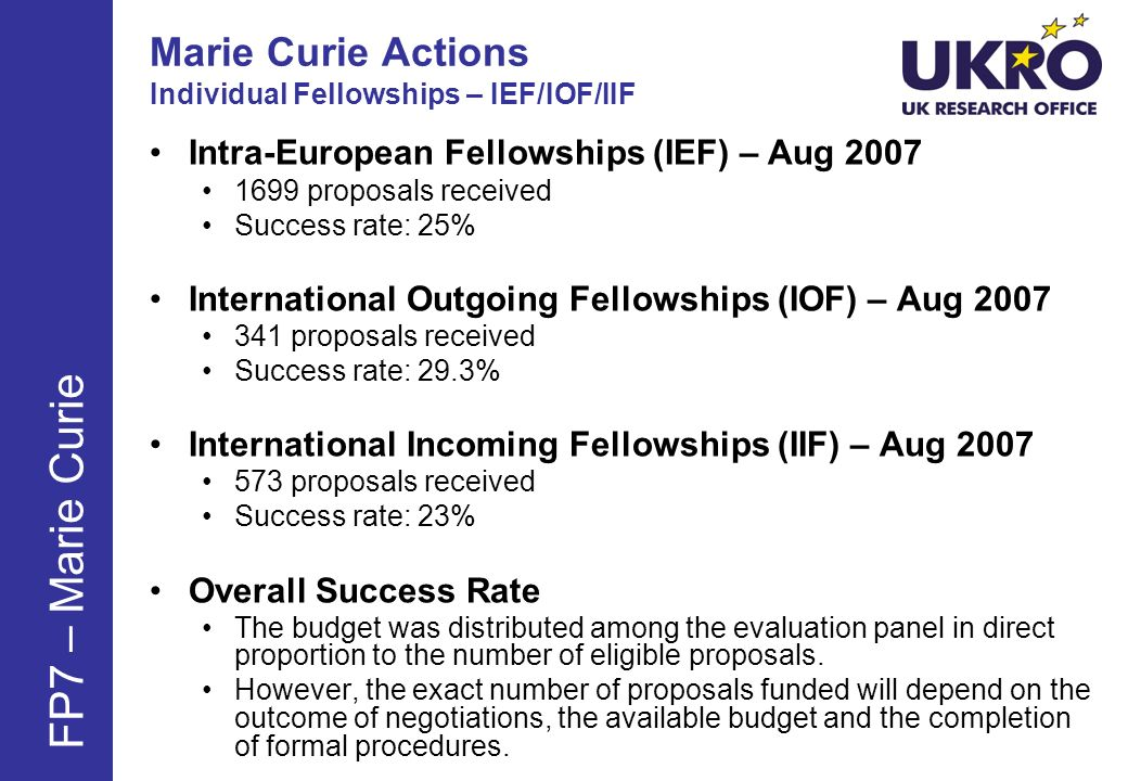 Marie Curie Actions Individual Fellowships – IEF/IOF/IIF Intra-European Fellowships (IEF) – Aug 2007 1699 proposals received Success rate: 25% Interna