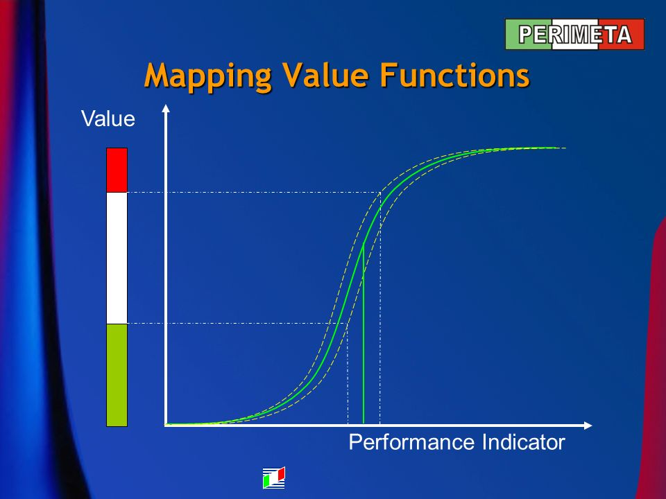 Mapping Value Functions Performance Indicator Value