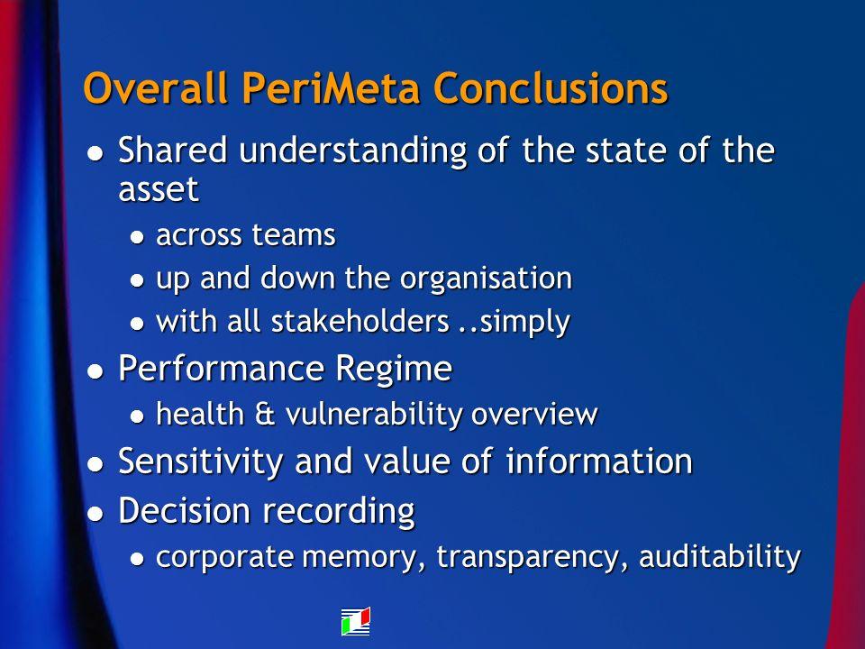 Overall PeriMeta Conclusions Shared understanding of the state of the asset Shared understanding of the state of the asset across teams across teams u