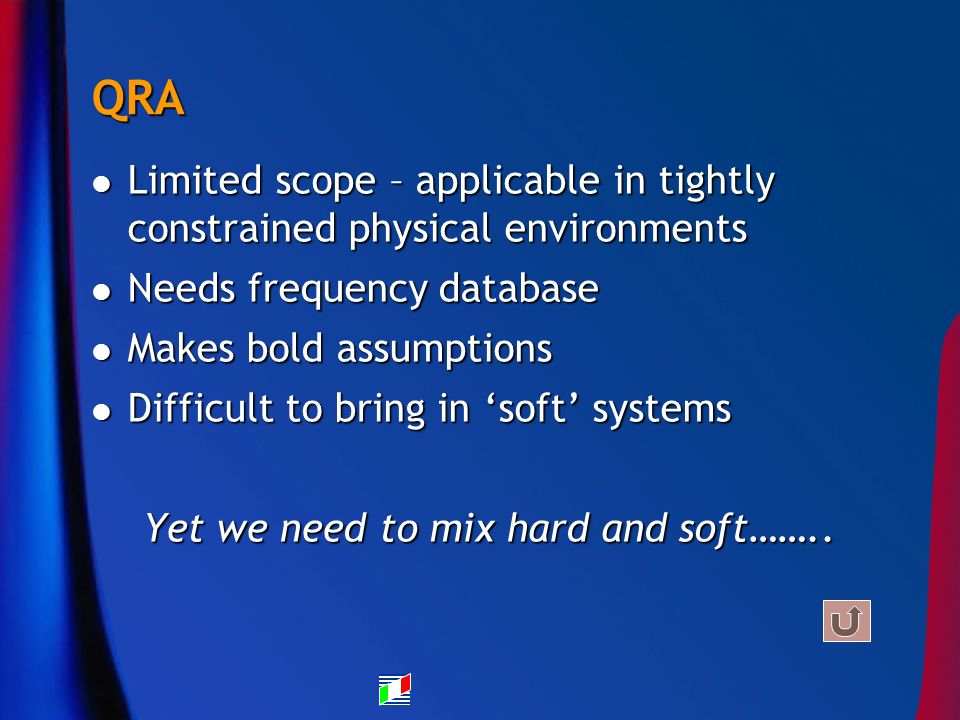 QRA Limited scope – applicable in tightly constrained physical environments Limited scope – applicable in tightly constrained physical environments Needs frequency database Needs frequency database Makes bold assumptions Makes bold assumptions Difficult to bring in soft systems Difficult to bring in soft systems Yet we need to mix hard and soft……..