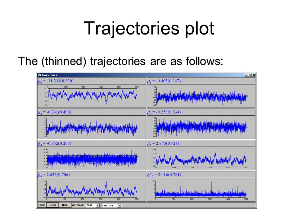 Trajectories plot The (thinned) trajectories are as follows: