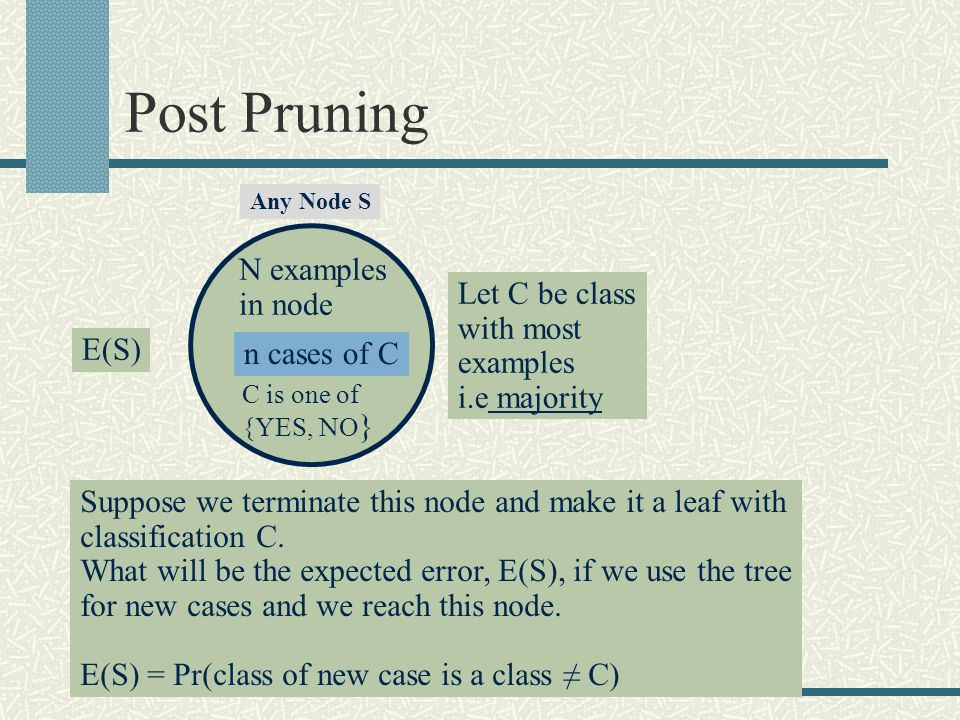 Post Pruning Any Node S N examples in node n cases of C C is one of {YES, NO } Let C be class with most examples i.e majority E(S) Suppose we terminate this node and make it a leaf with classification C.