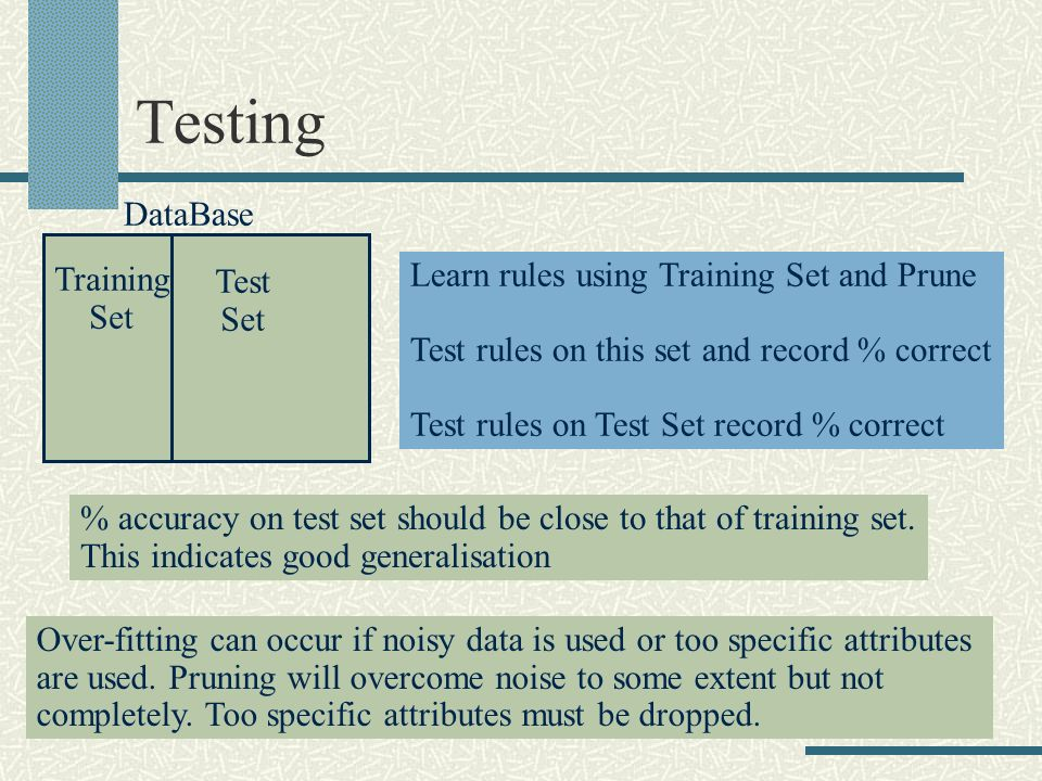 Testing DataBase Training Set Test Set Learn rules using Training Set and Prune Test rules on this set and record % correct Test rules on Test Set record % correct % accuracy on test set should be close to that of training set.