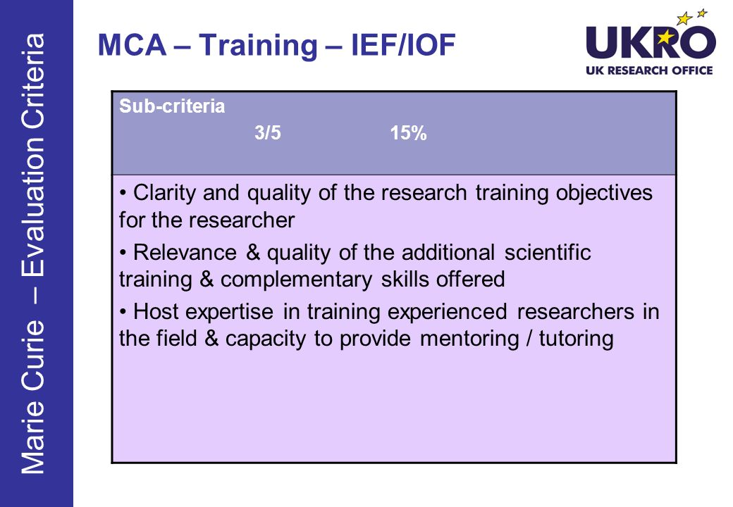 MCA – Training – IEF/IOF Sub-criteria 3/515% Clarity and quality of the research training objectives for the researcher Relevance & quality of the additional scientific training & complementary skills offered Host expertise in training experienced researchers in the field & capacity to provide mentoring / tutoring Marie Curie – Evaluation Criteria
